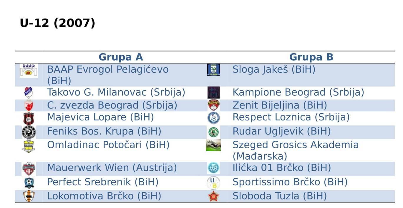 You are currently viewing OBAVLJEN ŽRIJEB ZA 2007. GODIŠTE